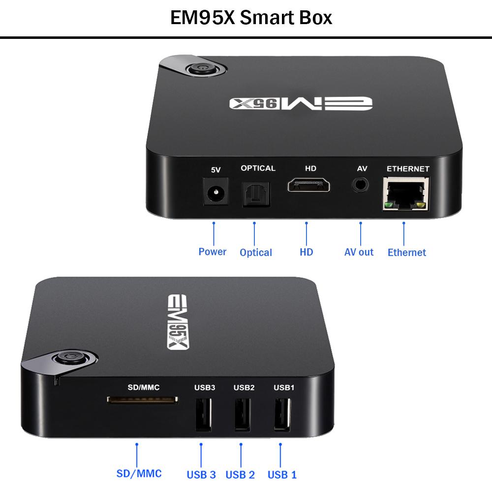 Интерфейсы приставки EM95X