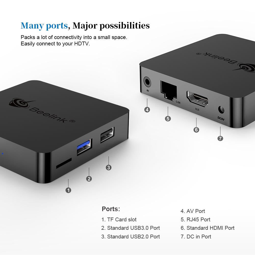 Внешний вид GT1 Mini и порты