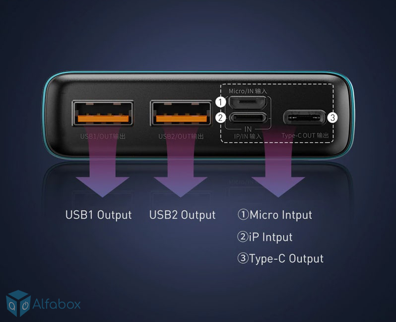 Внешний аккумулятор (Power Bank) Baseus Adaman Metal Digital Display Pink (PPIMDA-A09) купить в украине