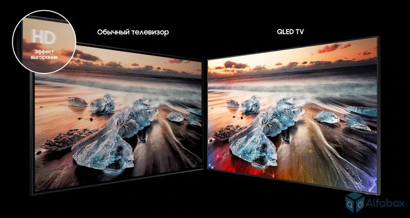 купить телевизор samsung qe 75q60r