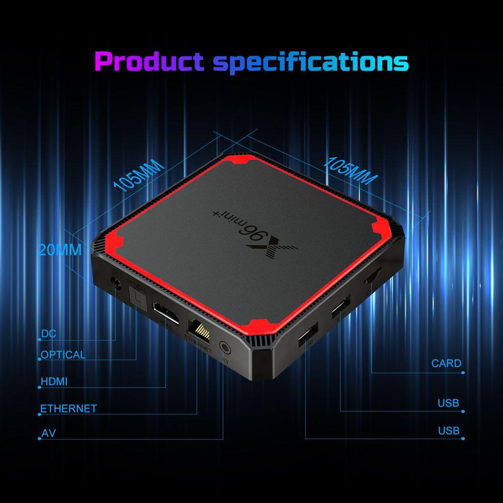Дизайн TV Box X96 Mini plus