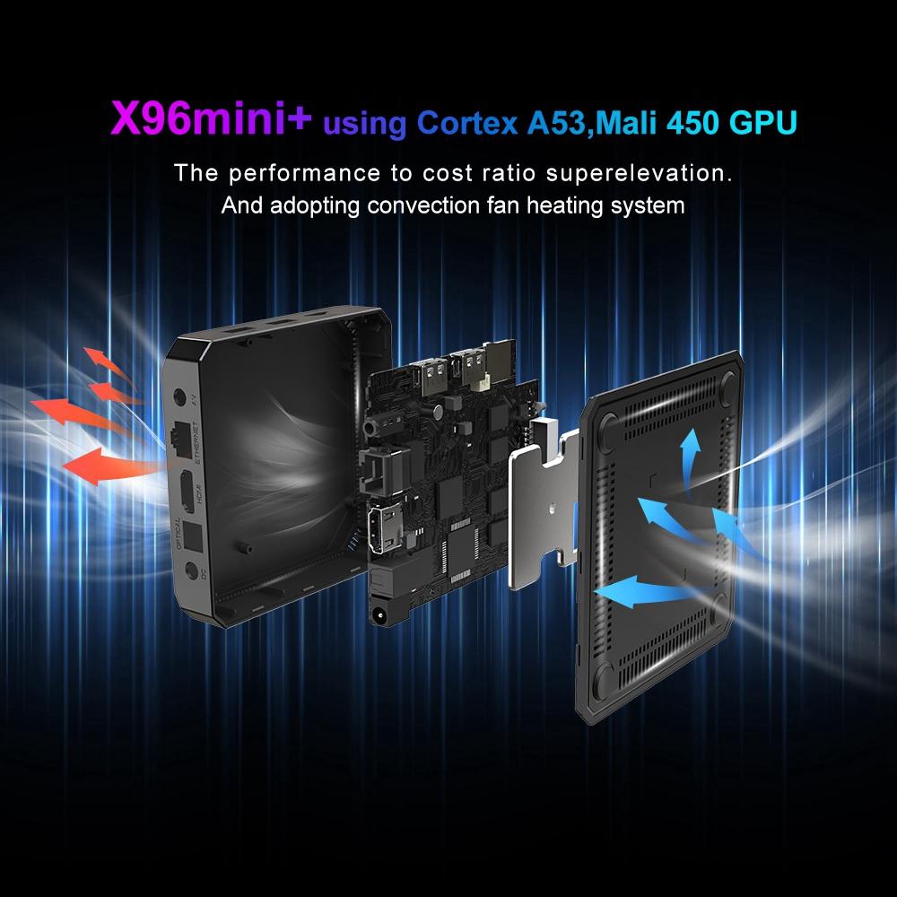 Cortex A53, Mali 450 GPU