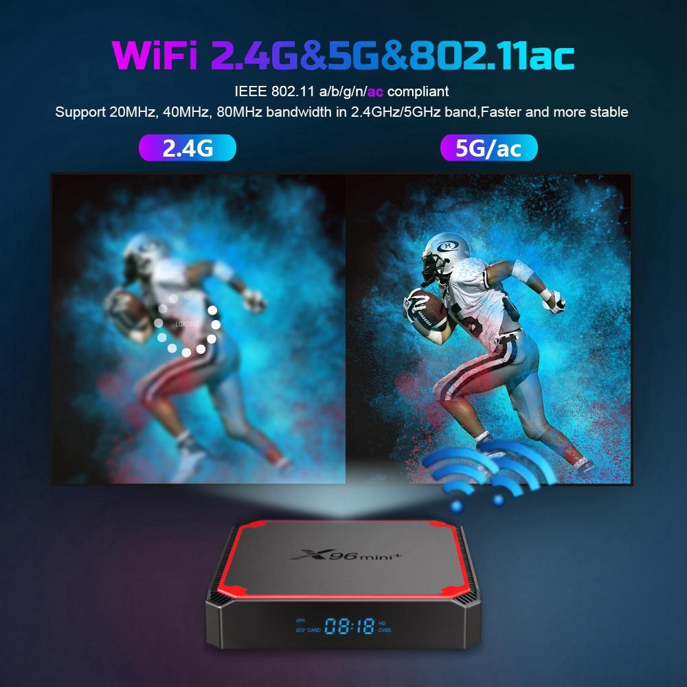 Wi-Fi 2.4G+5G и 802.11ac